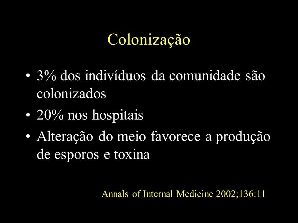 Colonização 3% dos indivíduos da comunidade são colonizados 20% nos hospitais Alteração do meio favorece a produção de esporos e toxina Annals of Inte