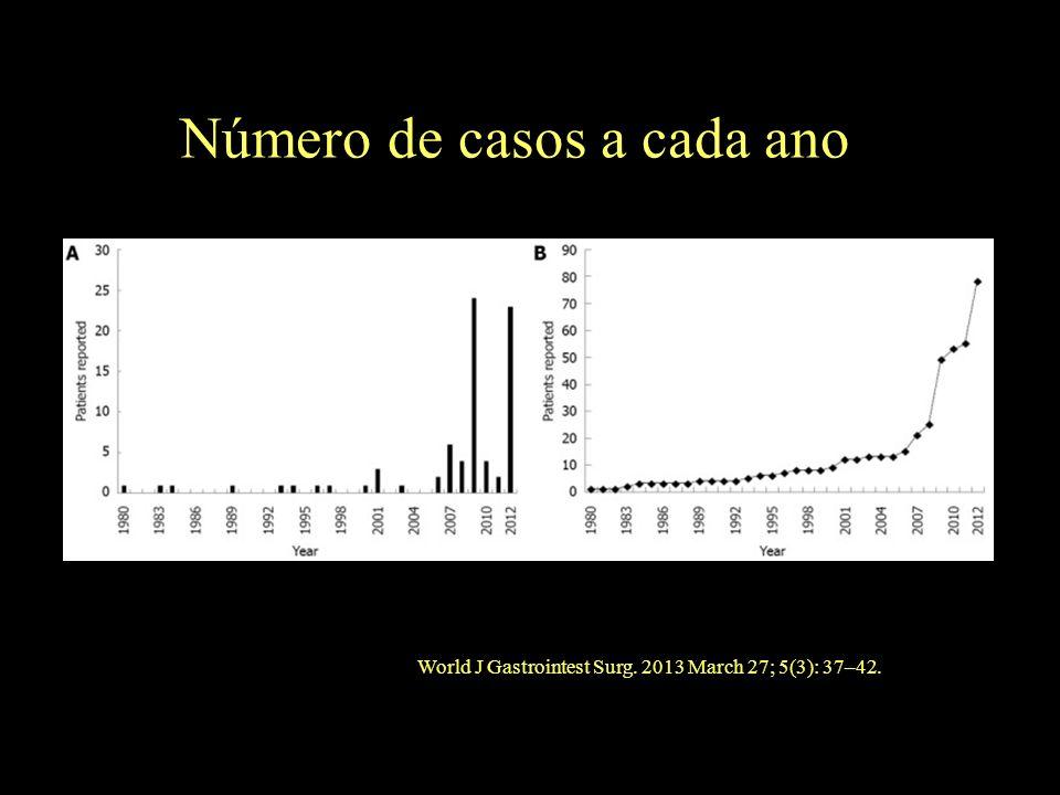 Número de casos a cada ano World J Gastrointest Surg. 2013 March 27; 5(3): 37–42.