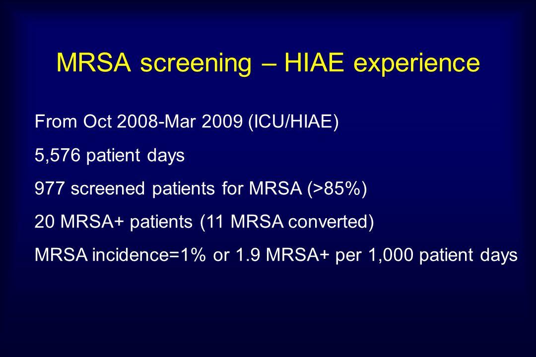 MRSA screening – HIAE experience From Oct 2008-Mar 2009 (ICU/HIAE) 5,576 patient days 977 screened patients for MRSA (>85%) 20 MRSA+ patients (11 MRSA