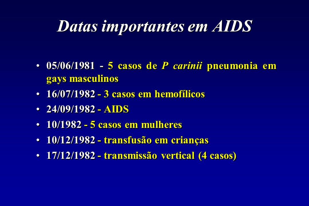 Datas importantes em AIDS 07/01/1983 Transmissão heterossexual em parceiras de usuários de drogas 20/05/1983 Vírus isolado de um paciente com AIDS 03/1985 Testes comerciais para detectar HIV 03/1987 AZT (zidovudina) comercialmente disponível