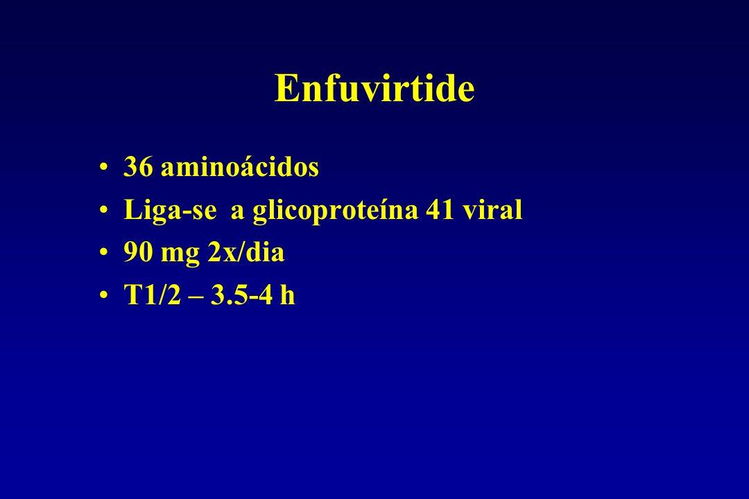 Enfuvirtide 36 aminoácidos Liga-se a glicoproteína 41 viral 90 mg 2x/dia T1/2 – 3.5-4 h