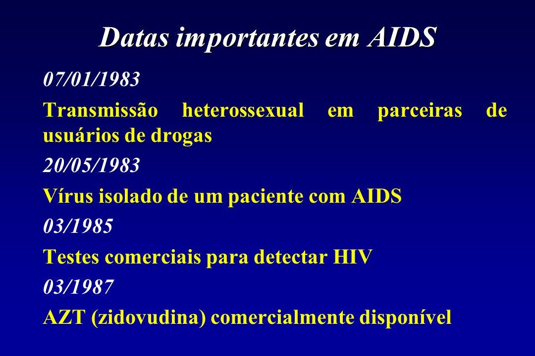 Datas importantes em AIDS 07/01/1983 Transmissão heterossexual em parceiras de usuários de drogas 20/05/1983 Vírus isolado de um paciente com AIDS 03/