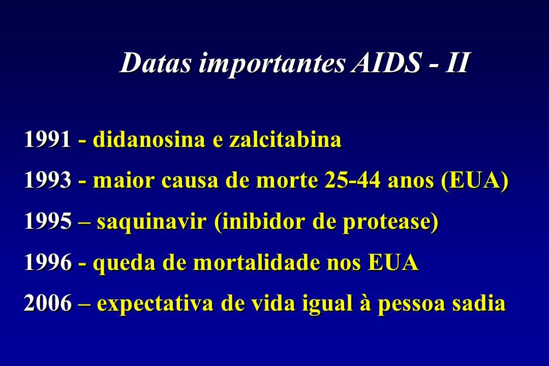 Datas importantes AIDS - II 1991 - didanosina e zalcitabina 1993 - maior causa de morte 25-44 anos (EUA) 1995 – saquinavir (inibidor de protease) 1996