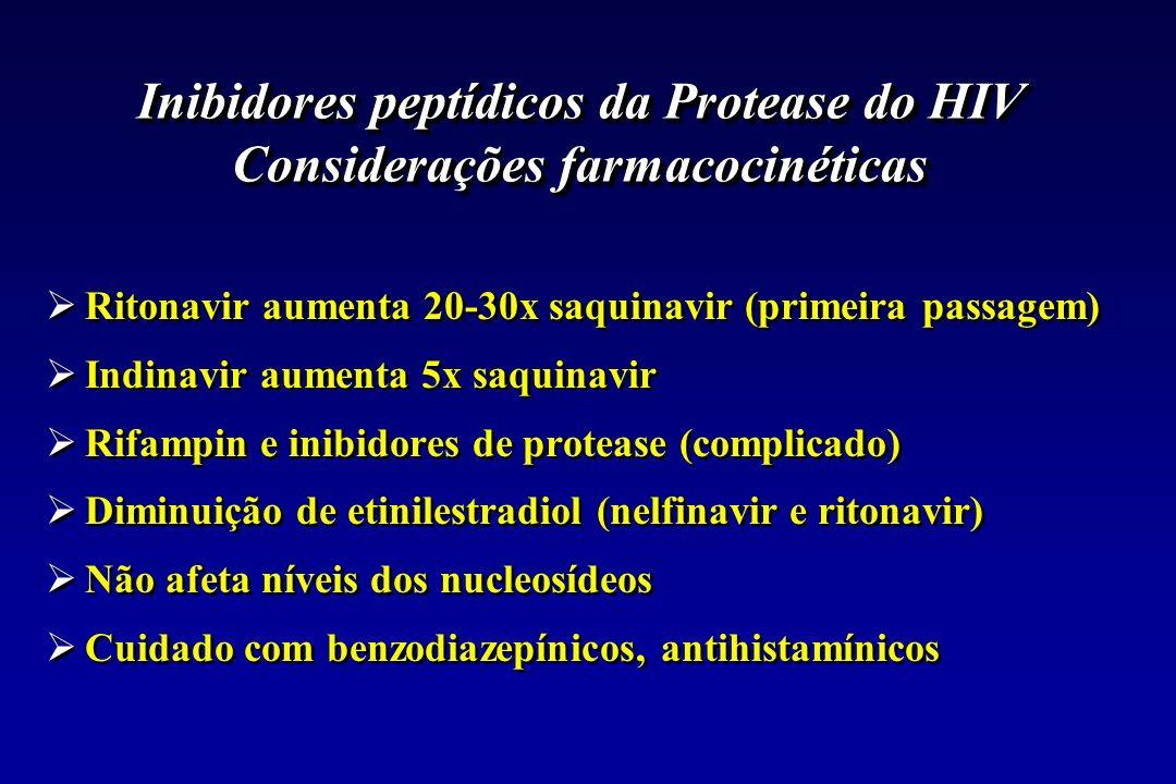 Inibidores peptídicos da Protease do HIV Considerações farmacocinéticas Ritonavir aumenta 20-30x saquinavir (primeira passagem) Indinavir aumenta 5x s