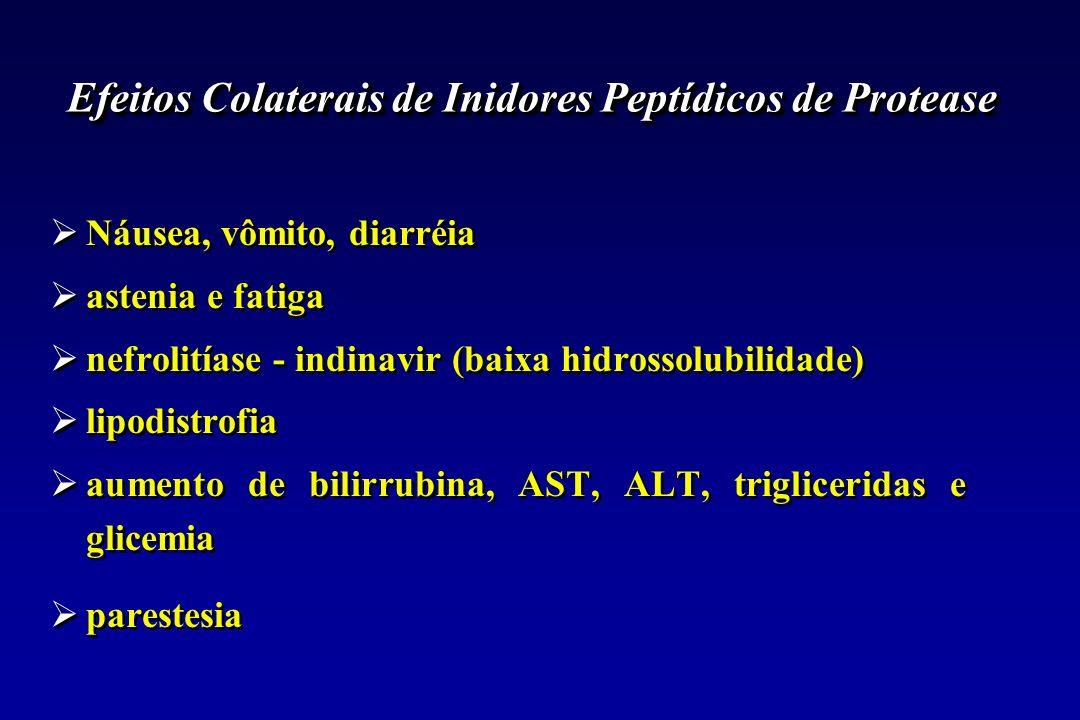 Efeitos Colaterais de Inidores Peptídicos de Protease Náusea, vômito, diarréia astenia e fatiga nefrolitíase - indinavir (baixa hidrossolubilidade) li