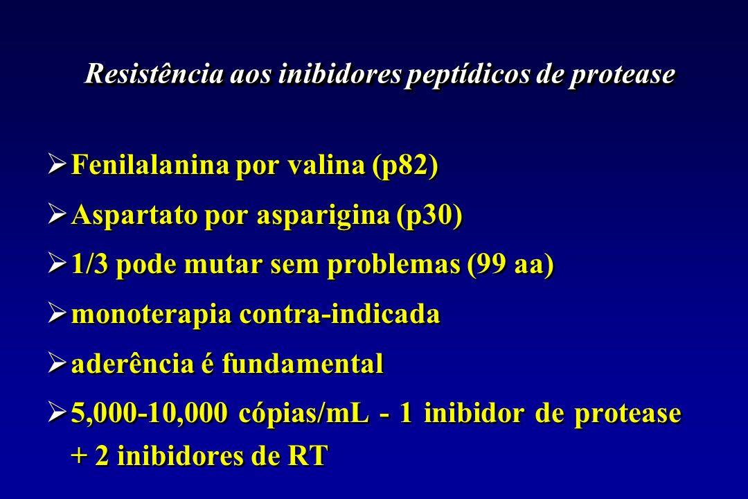 Resistência aos inibidores peptídicos de protease Fenilalanina por valina (p82) Aspartato por asparigina (p30) 1/3 pode mutar sem problemas (99 aa) mo