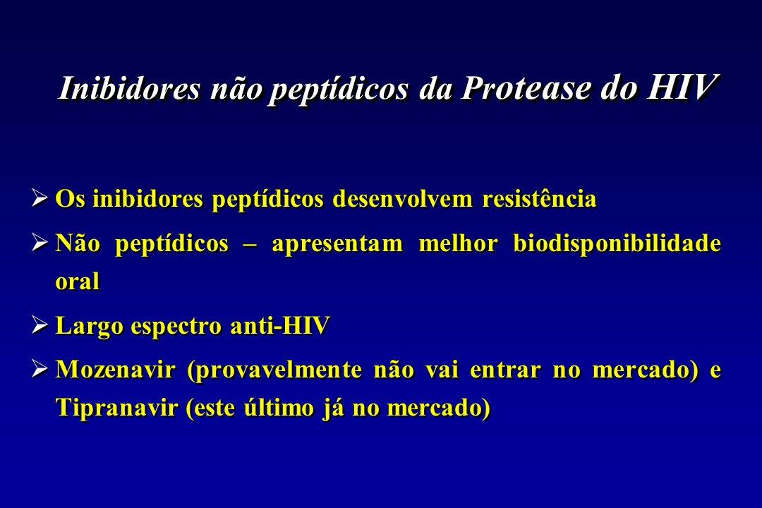 Inibidores não peptídicos da Pr otease do HIV Os inibidores peptídicos desenvolvem resistência Não peptídicos – apresentam melhor biodisponibilidade o