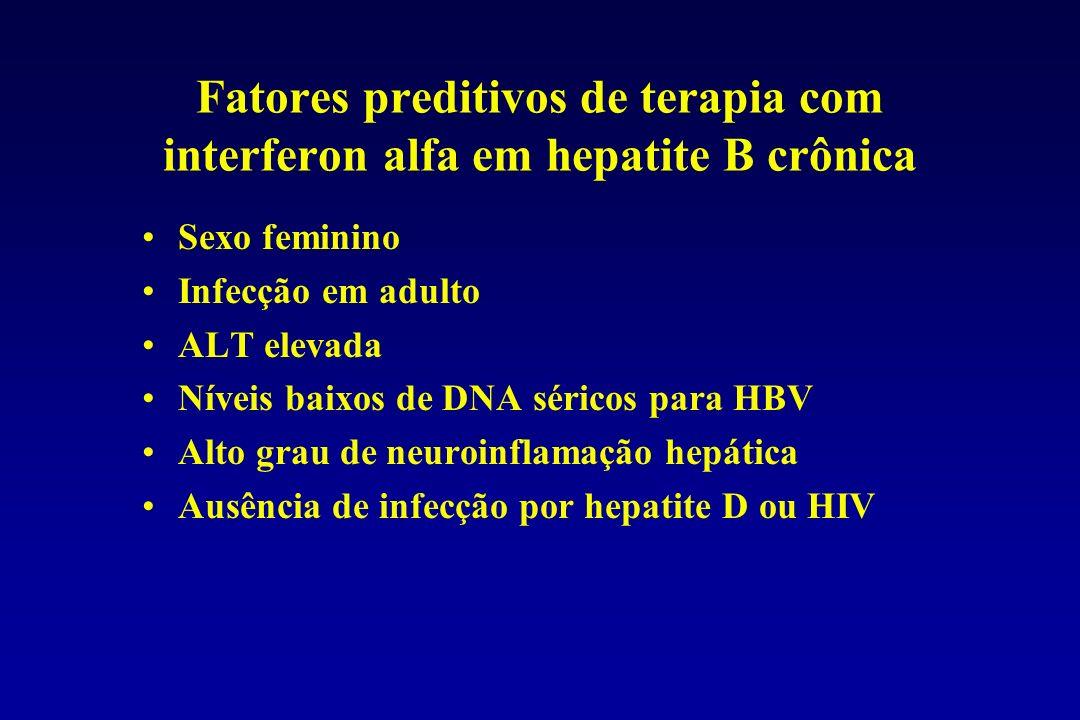 Fatores preditivos de terapia com interferon alfa em hepatite B crônica Sexo feminino Infecção em adulto ALT elevada Níveis baixos de DNA séricos para