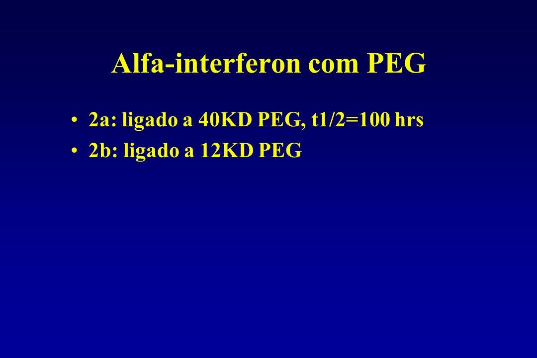 Alfa-interferon com PEG 2a: ligado a 40KD PEG, t1/2=100 hrs 2b: ligado a 12KD PEG