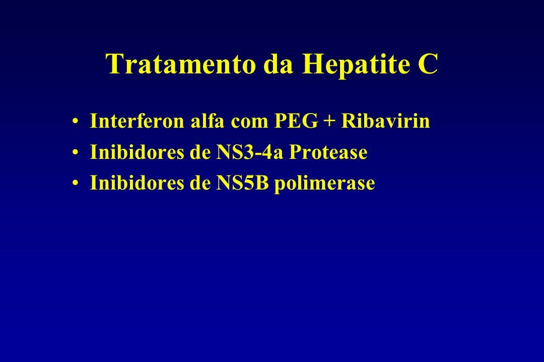 Tratamento da Hepatite C Interferon alfa com PEG + Ribavirin Inibidores de NS3-4a Protease Inibidores de NS5B polimerase