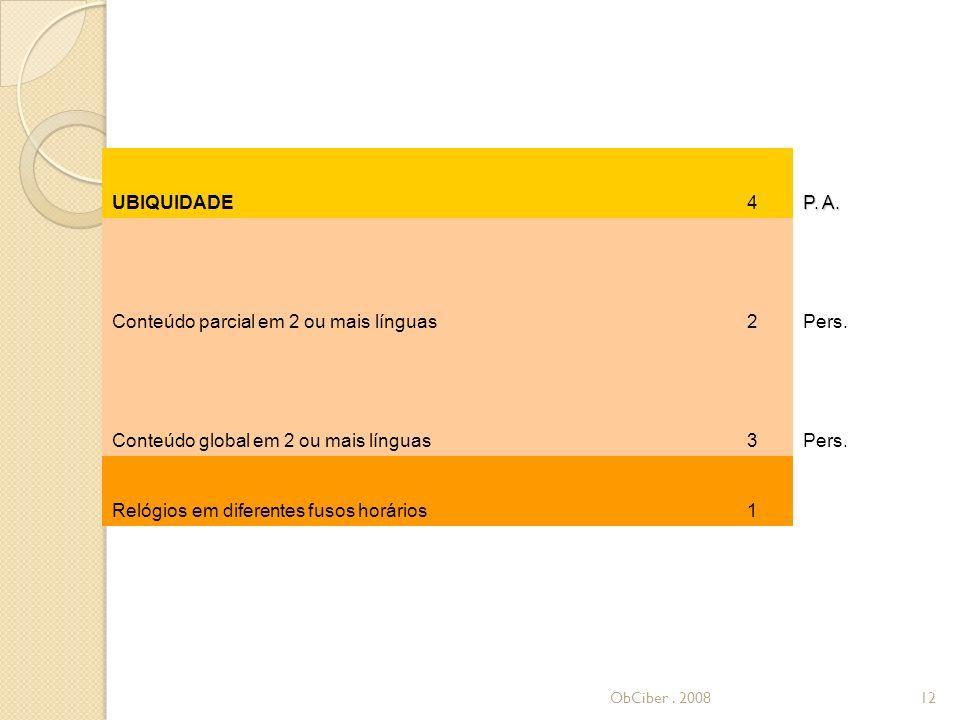 UBIQUIDADE4 P. A. Conteúdo parcial em 2 ou mais línguas2Pers.