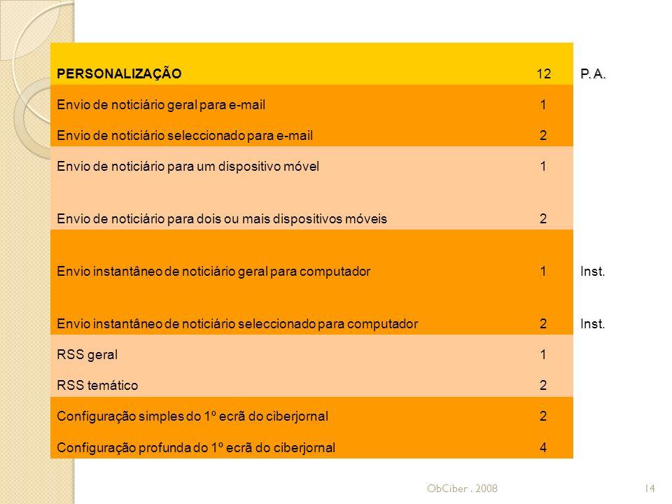 PERSONALIZAÇÃO12 P. A.