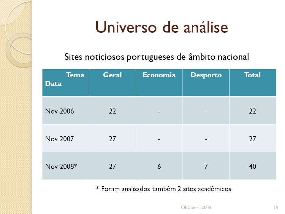 Universo de análise Tema Data GeralEconomiaDesportoTotal Nov 200622-- Nov 200727-- Nov 2008*276740 ObCiber.