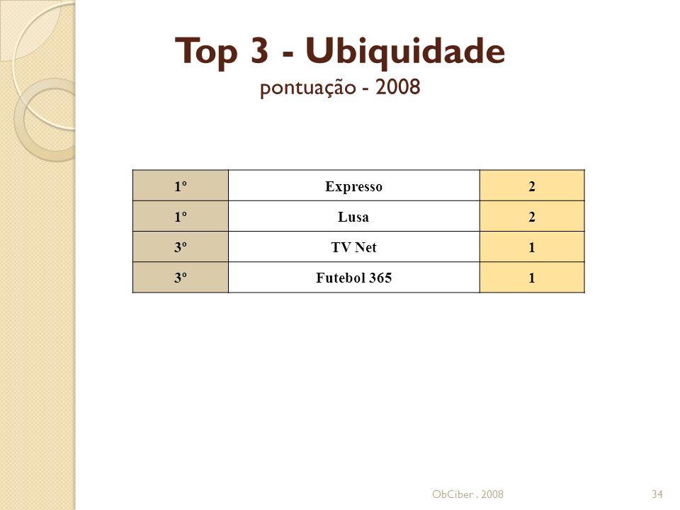 ObCiber. 200834 Top 3 - Ubiquidade pontuação - 2008 1ºExpresso2 1ºLusa2 3ºTV Net1 3ºFutebol 3651