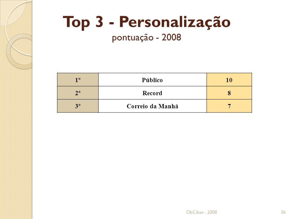 ObCiber. 200836 Top 3 - Personalização pontuação - 2008 1ºPúblico10 2ºRecord8 3ºCorreio da Manhã7