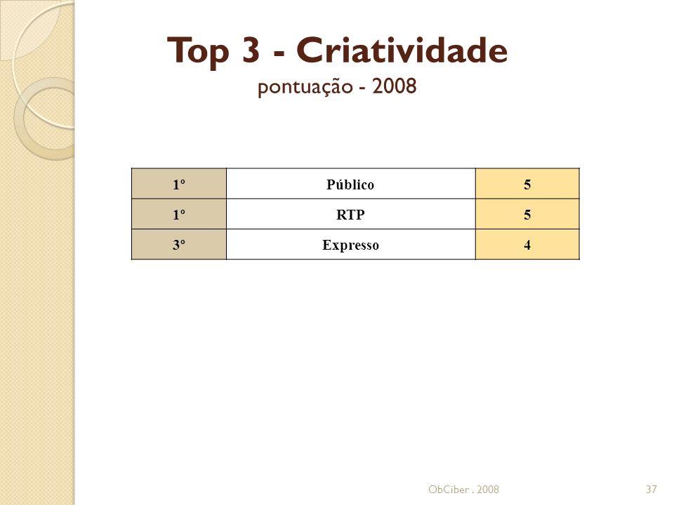 ObCiber. 200837 Top 3 - Criatividade pontuação - 2008 1ºPúblico5 1ºRTP5 3ºExpresso4