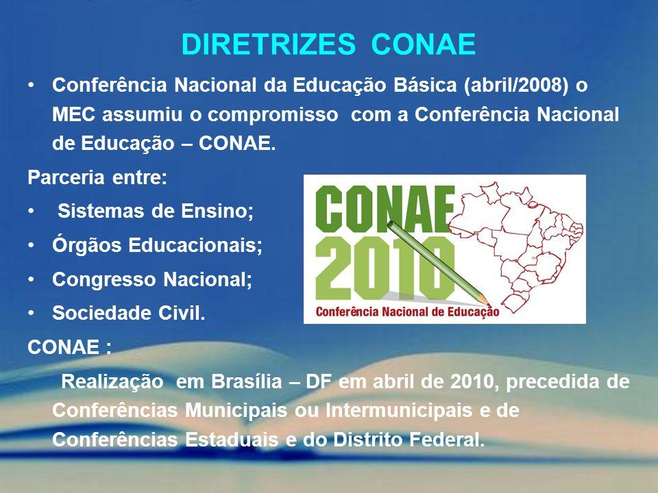 DIRETRIZES CONAE Conferência Nacional da Educação Básica (abril/2008) o MEC assumiu o compromisso com a Conferência Nacional de Educação – CONAE. Parc
