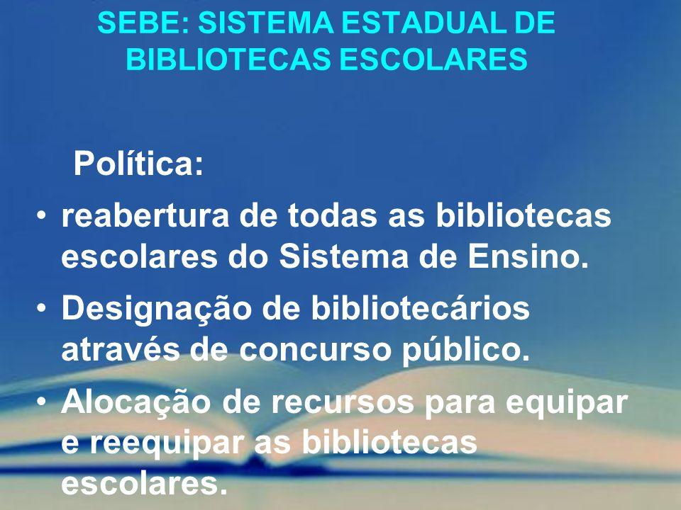 SEBE: SISTEMA ESTADUAL DE BIBLIOTECAS ESCOLARES Política: reabertura de todas as bibliotecas escolares do Sistema de Ensino. Designação de bibliotecár