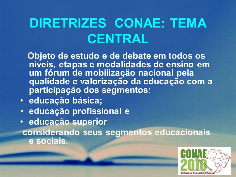 DIRETRIZES CONAE: TEMA CENTRAL Objeto de estudo e de debate em todos os níveis, etapas e modalidades de ensino em um fórum de mobilização nacional pel
