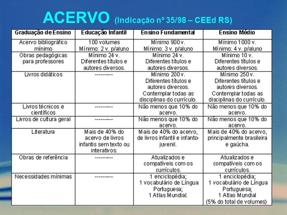 ACERVO (Indicação nº 35/98 – CEEd RS)
