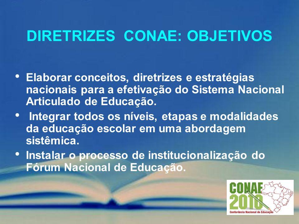 DIRETRIZES CONAE: OBJETIVOS Elaborar conceitos, diretrizes e estratégias nacionais para a efetivação do Sistema Nacional Articulado de Educação. Integ