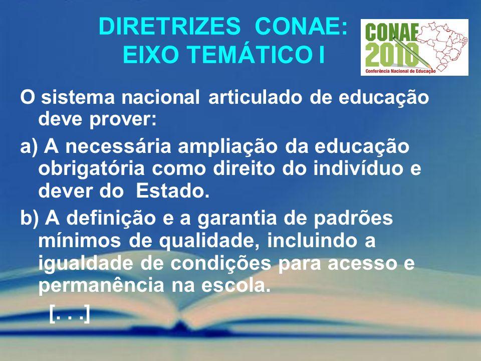 DIRETRIZES CONAE: EIXO TEMÁTICO I O sistema nacional articulado de educação deve prover: a) A necessária ampliação da educação obrigatória como direit