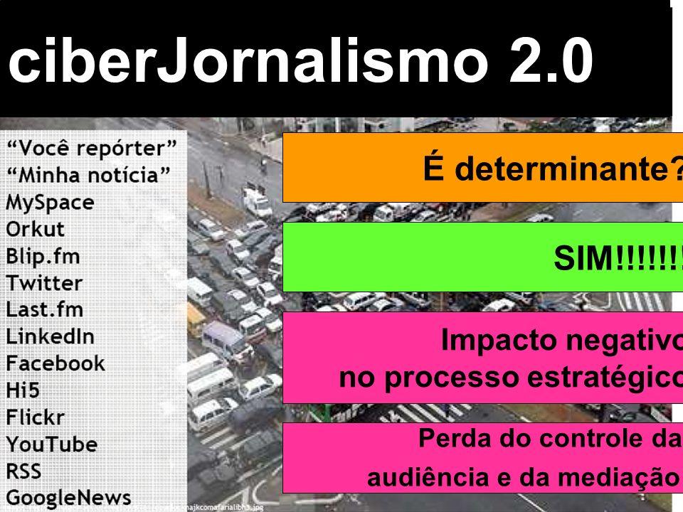 Beth Saad Universidade de São Paulo Brasil ciberJornalismo 2.0 É determinante? SIM!!!!!!! Impacto negativo no processo estratégico Perda do controle d