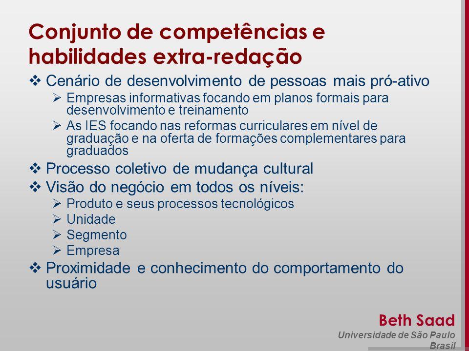 Beth Saad Universidade de São Paulo Brasil Conjunto de competências e habilidades extra-redação Cenário de desenvolvimento de pessoas mais pró-ativo E