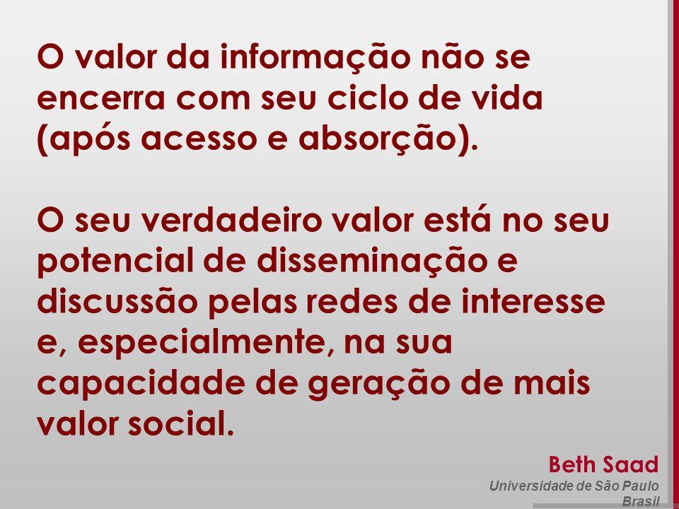 Beth Saad Universidade de São Paulo Brasil O valor da informação não se encerra com seu ciclo de vida (após acesso e absorção). O seu verdadeiro valor