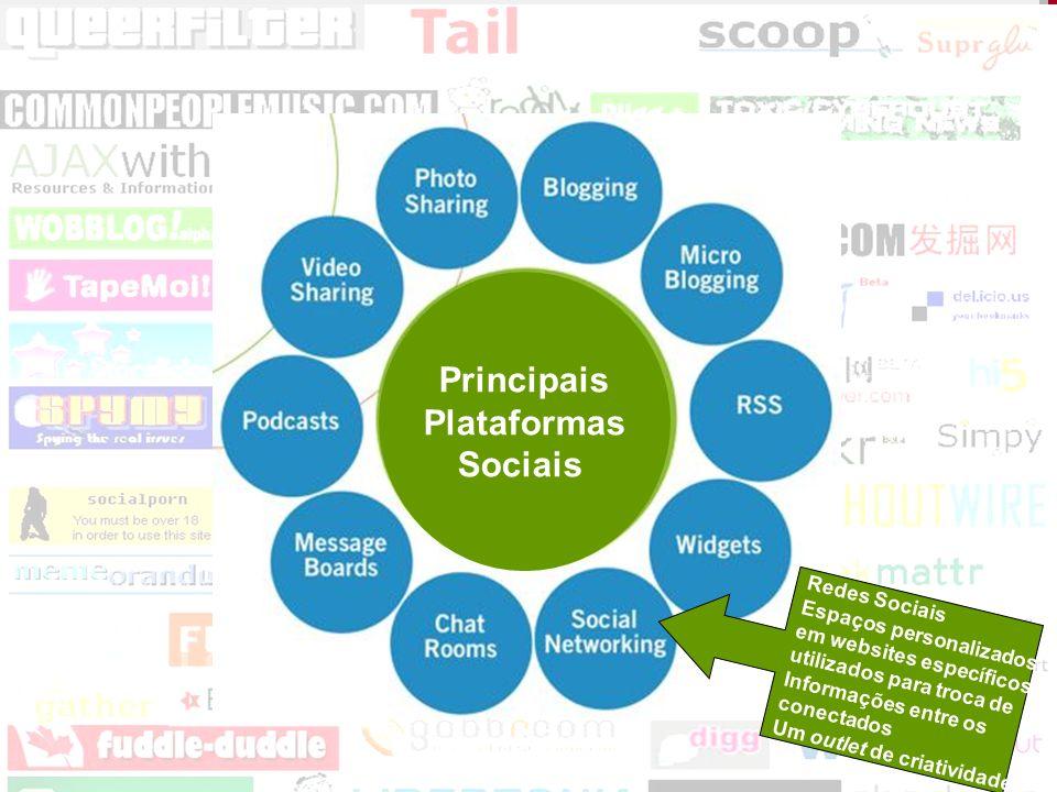 Beth Saad Universidade de São Paulo Brasil Principais Plataformas Sociais Redes Sociais Espaços personalizados em websites específicos utilizados para