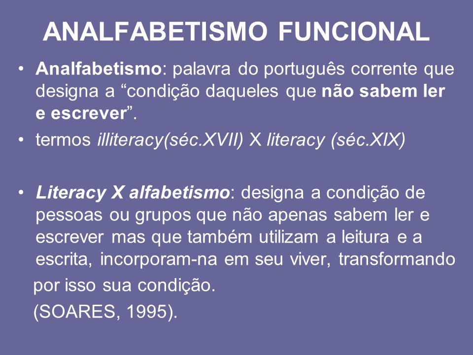 ANALFABETISMO FUNCIONAL Analfabetismo: palavra do português corrente que designa a condição daqueles que não sabem ler e escrever. termos illiteracy(s