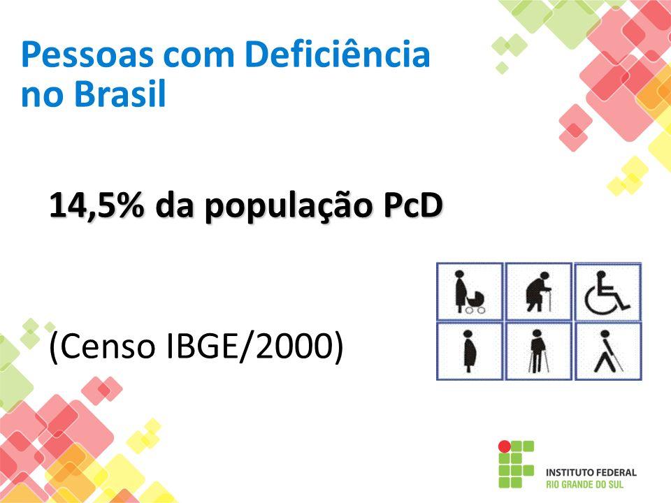 14,5% da população PcD (Censo IBGE/2000) Pessoas com Deficiência no Brasil