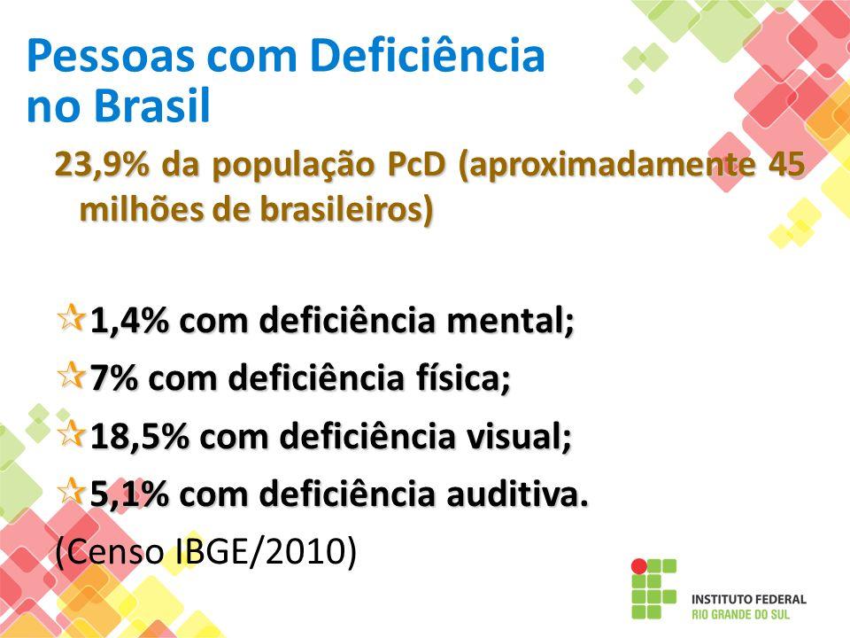 23,9% da população PcD (aproximadamente 45 milhões de brasileiros) 1,4% com deficiência mental; 1,4% com deficiência mental; 7% com deficiência física