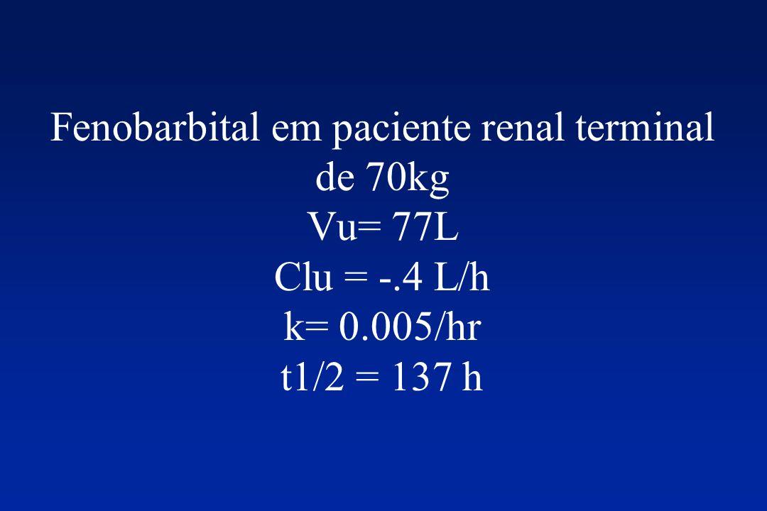Fenobarbital em paciente renal terminal de 70kg Vu= 77L Clu = -.4 L/h k= 0.005/hr t1/2 = 137 h