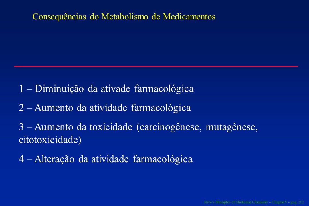 Foyes Principles of Medicinal Chemistry – Chapter 8 – pag. 202 1 – Diminuição da ativade farmacológica 2 – Aumento da atividade farmacológica 3 – Aume