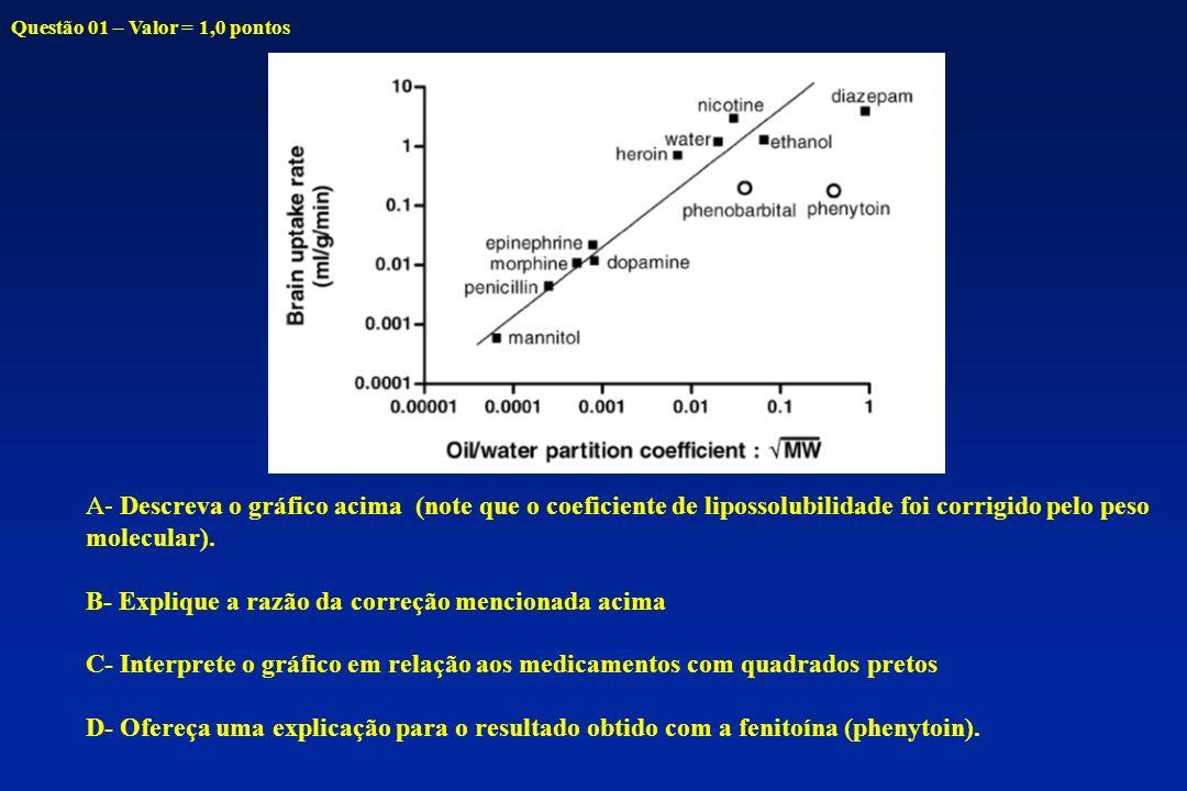 Reação de Biotransformação e Farmacológica do metabólito ativo - I Anfetamina Fenobarbital Anfetamina Fenobarbital ReaçãoExemplo Droga ativa para Metabólito Inativo Deaminação Hidroxilação Deaminação Hidroxilação Fenilacetona Hidroxifenobarbital Fenilacetona Hidroxifenobarbital Codeína Procainamida Fenilbutazona Codeína Procainamida Fenilbutazona Droga ativa para Metabólito Ativo Desmetilação Acetilação Hidroxilação Desmetilação Acetilação Hidroxilação Morfina Oxifenilbutazona Morfina Oxifenilbutazona