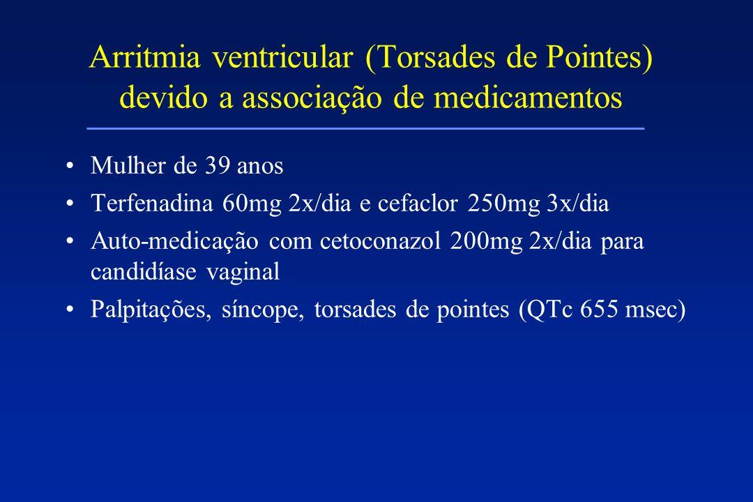 Arritmia ventricular (Torsades de Pointes) devido a associação de medicamentos Mulher de 39 anos Terfenadina 60mg 2x/dia e cefaclor 250mg 3x/dia Auto-
