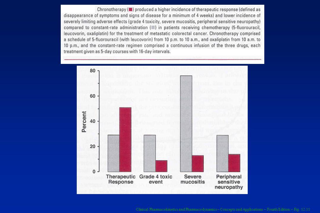 50 40 30 20 10 0 1.0 0.8 0.6 0.4 0.2 0.0 NormalCirroseNormalCirrose 102 56 2.2 o Meia-vida (h) do clordiazepóxido Clerance do clordiazepóxico (ml/min/kg) Clin.