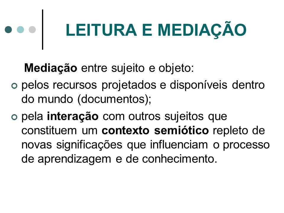 LEITURA E MEDIAÇÃO Mediação entre sujeito e objeto: pelos recursos projetados e disponíveis dentro do mundo (documentos); pela interação com outros su