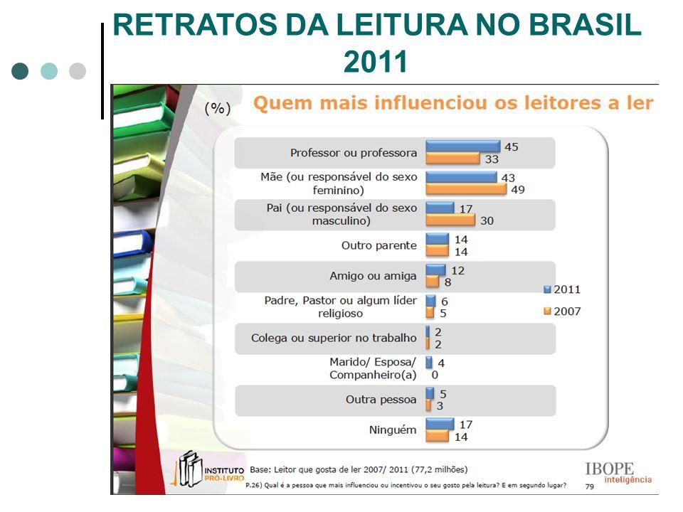 RETRATOS DA LEITURA NO BRASIL 2011
