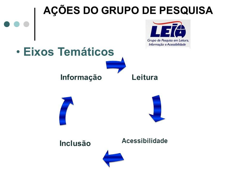 AÇÕES DE INCLUSÃO SOCIAL E DE ACESSIBILIDADE: ENSINO, PESQUISA E EXTENSÃO Extensão: BIBLIOTEC I (2002): primeiro Curso em EAD, no Brasil, mediado por computador, com a temática Bibliotecas Escolares.