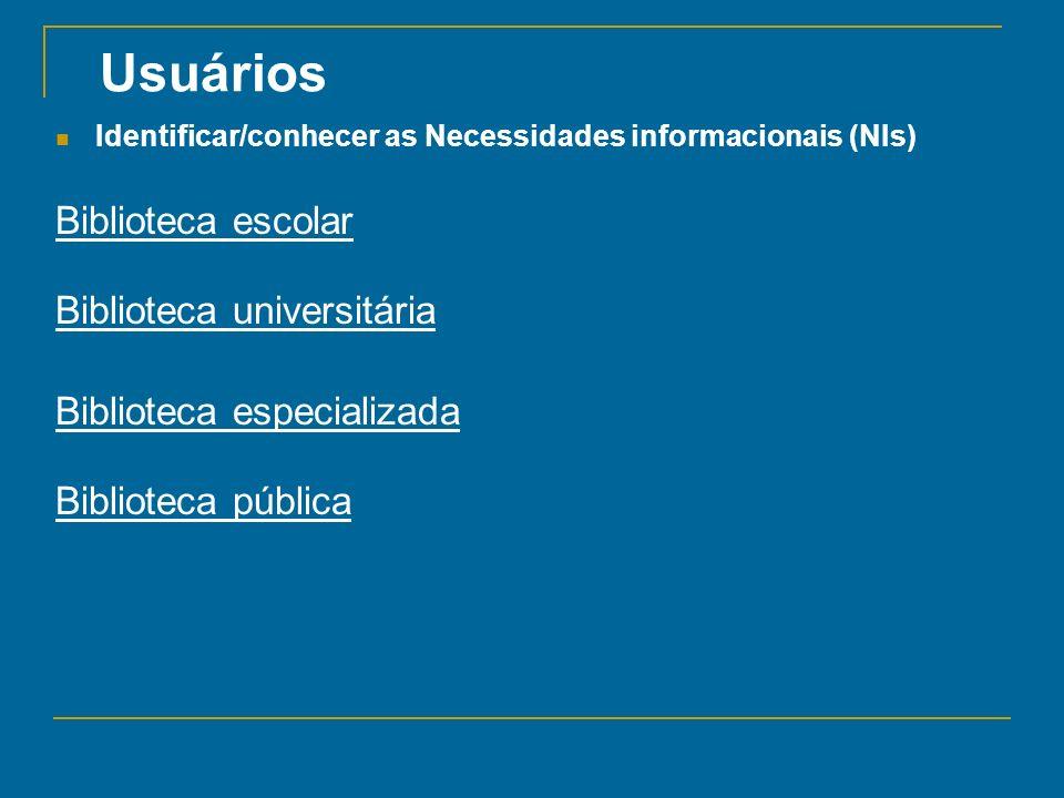 Usuários Identificar/conhecer as Necessidades informacionais (NIs) Biblioteca escolar Biblioteca universitária Biblioteca especializada Biblioteca púb