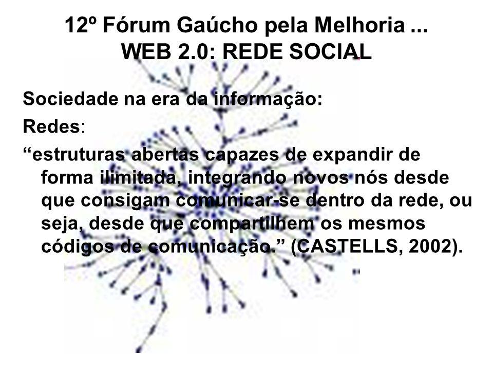 12º Fórum Gaúcho pela Melhoria... WEB 2.0: REDE SOCIAL Sociedade na era da informação: Redes: estruturas abertas capazes de expandir de forma ilimitad