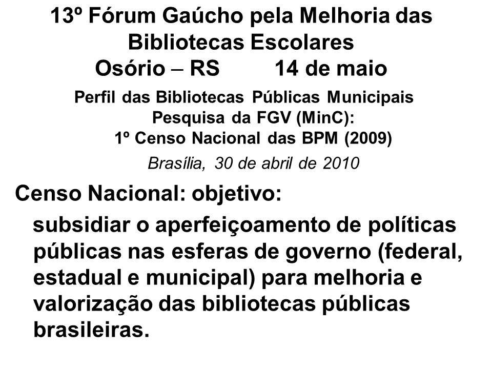 13º Fórum Gaúcho pela Melhoria das Bibliotecas Escolares Osório – RS 14 de maio Perfil das Bibliotecas Públicas Municipais Pesquisa da FGV (MinC): 1º