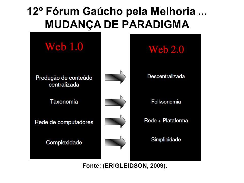 12º Fórum Gaúcho pela Melhoria... MUDANÇA DE PARADIGMA Fonte: (ERIGLEIDSON, 2009).