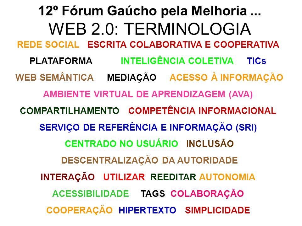 12º Fórum Gaúcho pela Melhoria... WEB 2.0: TERMINOLOGIA REDE SOCIAL ESCRITA COLABORATIVA E COOPERATIVA PLATAFORMA INTELIGÊNCIA COLETIVA TICs WEB SEMÂN