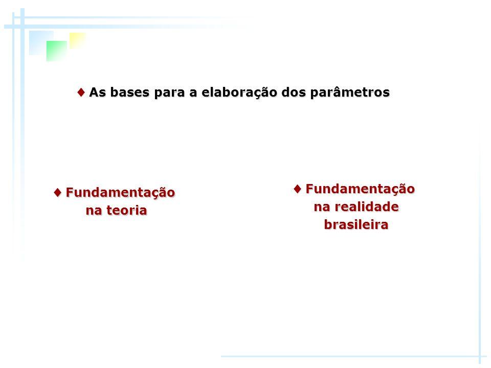 As bases para a elaboração dos parâmetros As bases para a elaboração dos parâmetros Fundamentação Fundamentação na realidade brasileira Fundamentação
