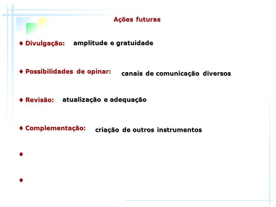 Ações futuras Possibilidades de opinar: Possibilidades de opinar: Divulgação: Divulgação: Complementação: Complementação: Revisão: Revisão: amplitude
