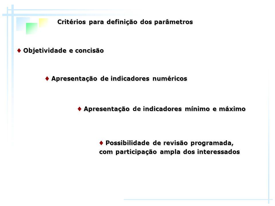 Objetividade e concisão Objetividade e concisão Possibilidade de revisão programada, Possibilidade de revisão programada, com participação ampla dos i