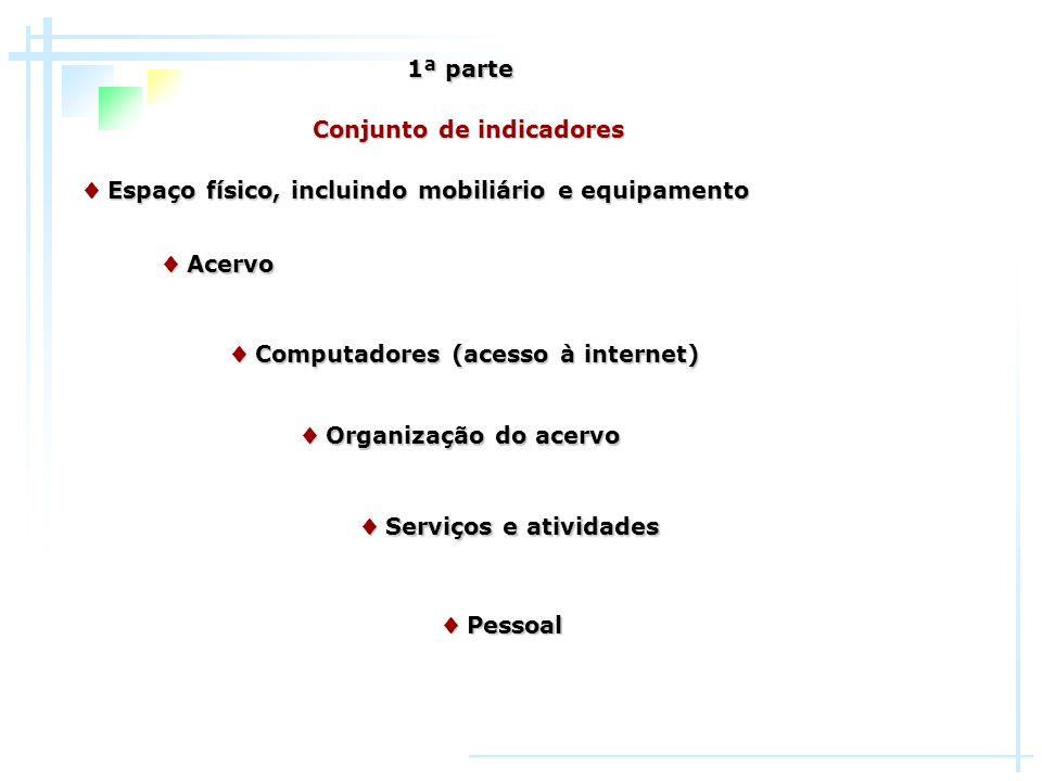 Organização do acervo Organização do acervo Pessoal Pessoal 1ª parte Conjunto de indicadores Espaço físico, incluindo mobiliário e equipamento Espaço